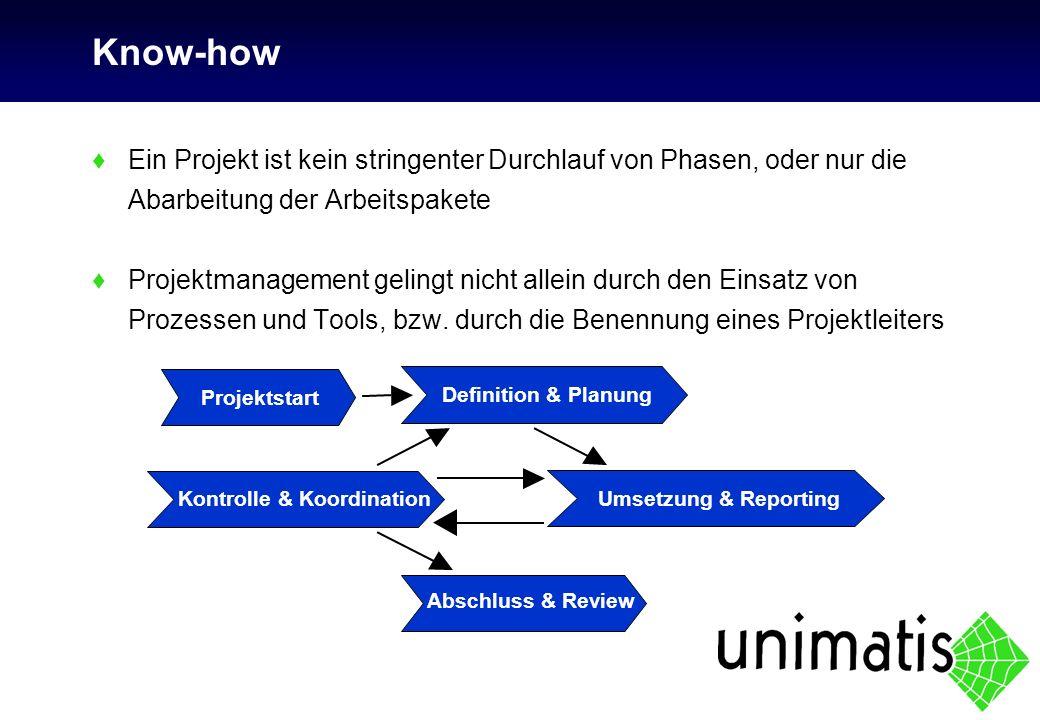 ♦Ein Projekt ist kein stringenter Durchlauf von Phasen, oder nur die Abarbeitung der Arbeitspakete ♦Projektmanagement gelingt nicht allein durch den E