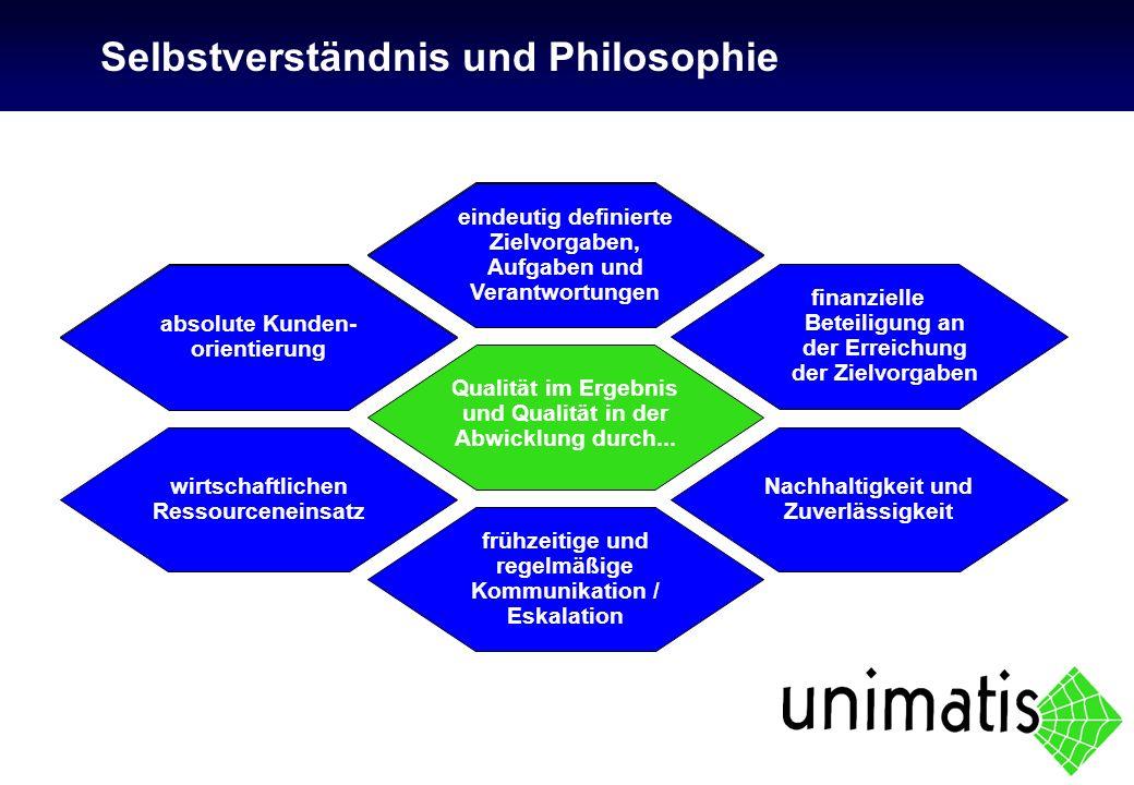 Selbstverständnis und Philosophie absolute Kunden- orientierung frühzeitige und regelmäßige Kommunikation / Eskalation Nachhaltigkeit und Zuverlässigk