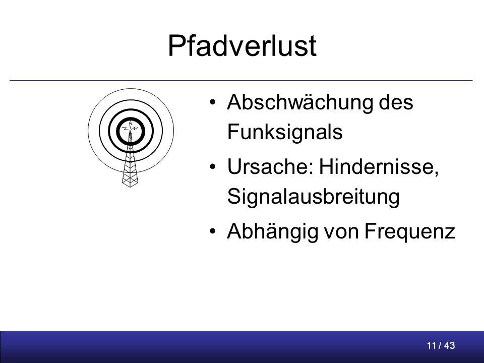 11 / 43 Pfadverlust Abschwächung des Funksignals Ursache: Hindernisse, Signalausbreitung Abhängig von Frequenz