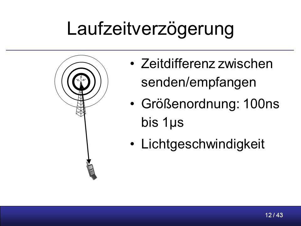 12 / 43 Laufzeitverzögerung Zeitdifferenz zwischen senden/empfangen Größenordnung: 100ns bis 1µs Lichtgeschwindigkeit