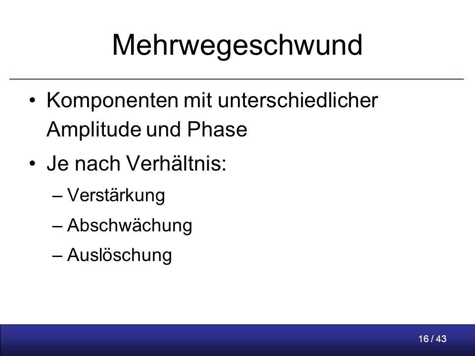 16 / 43 Mehrwegeschwund Komponenten mit unterschiedlicher Amplitude und Phase Je nach Verhältnis: –Verstärkung –Abschwächung –Auslöschung