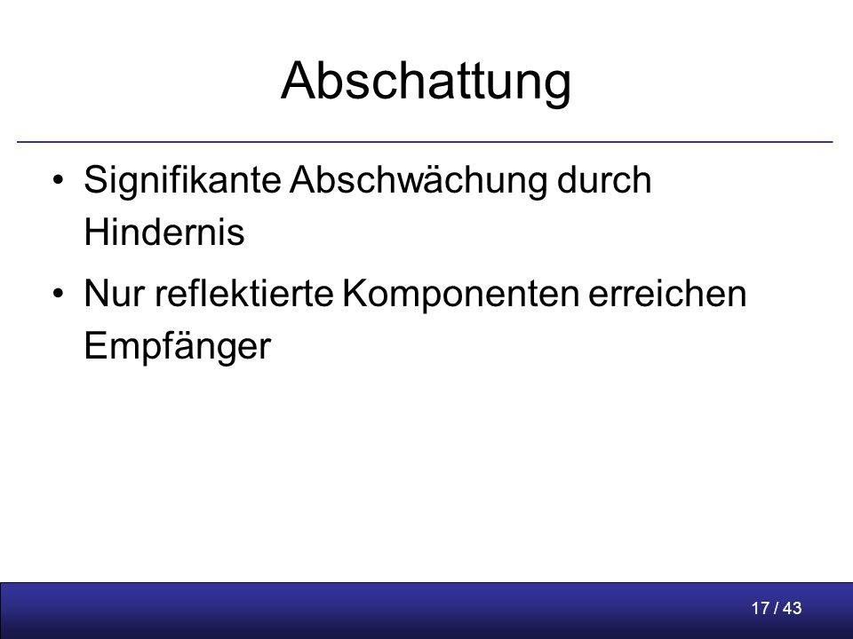 17 / 43 Abschattung Signifikante Abschwächung durch Hindernis Nur reflektierte Komponenten erreichen Empfänger
