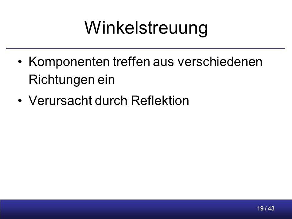 19 / 43 Winkelstreuung Komponenten treffen aus verschiedenen Richtungen ein Verursacht durch Reflektion