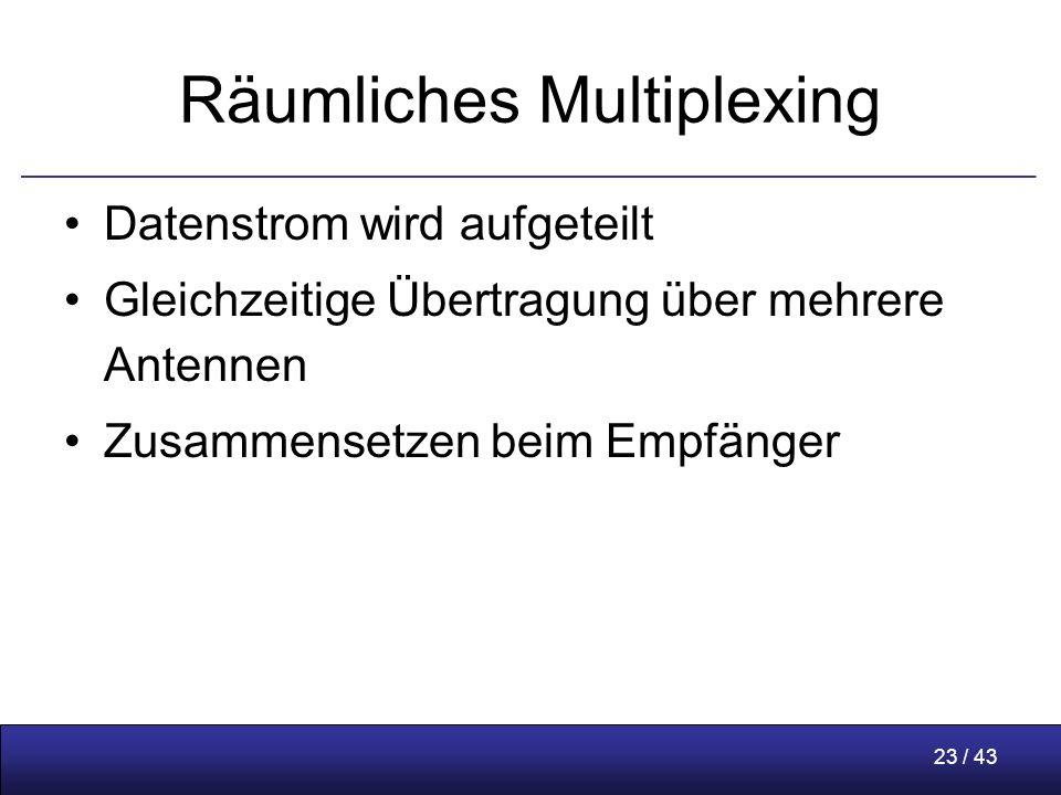 23 / 43 Räumliches Multiplexing Datenstrom wird aufgeteilt Gleichzeitige Übertragung über mehrere Antennen Zusammensetzen beim Empfänger