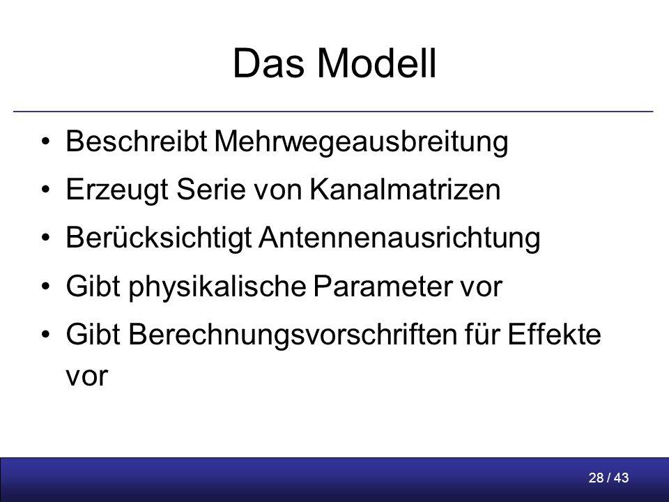 28 / 43 Das Modell Beschreibt Mehrwegeausbreitung Erzeugt Serie von Kanalmatrizen Berücksichtigt Antennenausrichtung Gibt physikalische Parameter vor Gibt Berechnungsvorschriften für Effekte vor