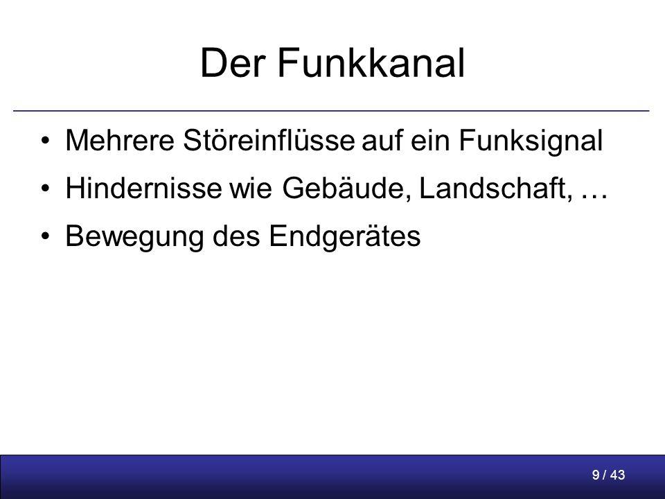 9 / 43 Der Funkkanal Mehrere Störeinflüsse auf ein Funksignal Hindernisse wie Gebäude, Landschaft, … Bewegung des Endgerätes