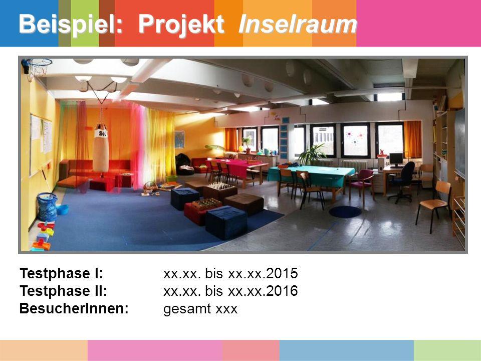 Beispiel: Projekt Inselraum Testphase I:xx.xx. bis xx.xx.2015 Testphase II: xx.xx.