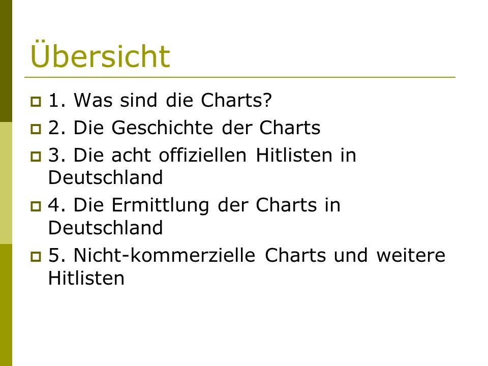 Übersicht  1. Was sind die Charts.  2. Die Geschichte der Charts  3.