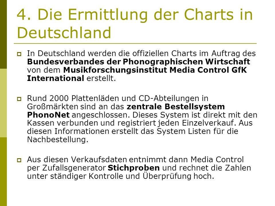 4. Die Ermittlung der Charts in Deutschland  In Deutschland werden die offiziellen Charts im Auftrag des Bundesverbandes der Phonographischen Wirtsch
