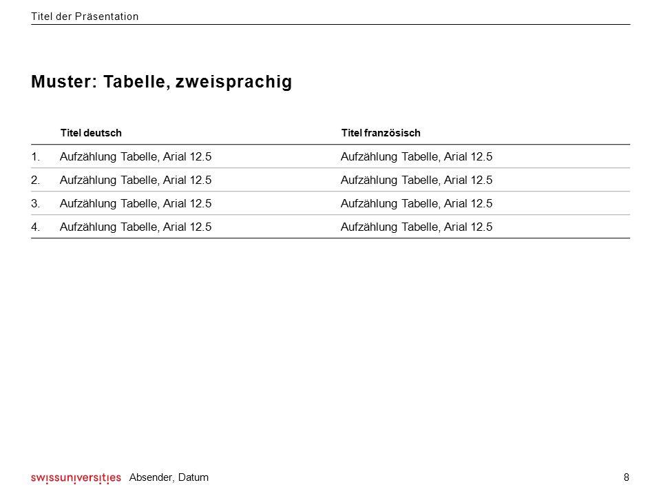 Muster: Tabelle, zweisprachig Titel der Präsentation 8 Absender, Datum Titel deutschTitel französisch 1.Aufzählung Tabelle, Arial 12.5 2.Aufzählung Tabelle, Arial 12.5 3.Aufzählung Tabelle, Arial 12.5 4.Aufzählung Tabelle, Arial 12.5