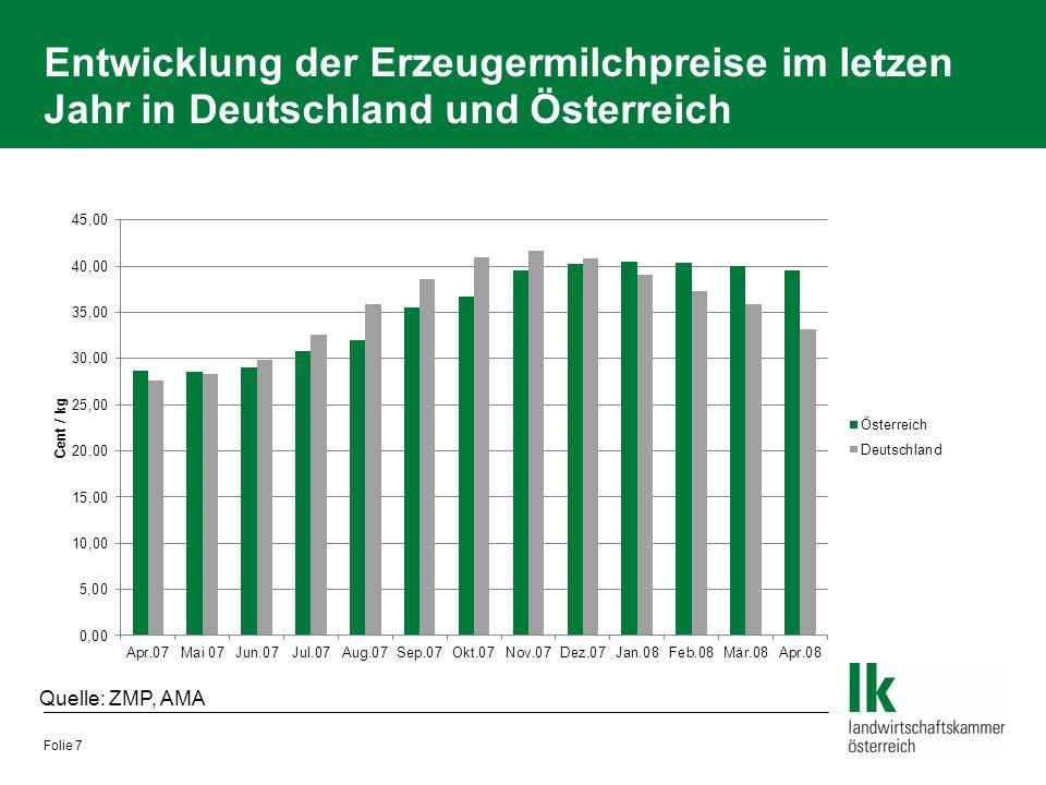 Produktionskostensteigerungen 2007-2008 ProduktPreis 2007Preis 2008EinheitPreis- steigerung Dieselöl8621 140€ / 1000 litres32 % Energiefutter258402€ / t56 % Eiweißfutter272377€ / t39 % Handels- dünger KAS 238389€ / t63 % Saatgut Mais161188€ / Sack17 % Folie 8 Quelle: Arbeitskreis Milchproduktion Niederösterreich umgerechnet pro Liter Milch: 6-7 Cent Produktionskostensteigerung
