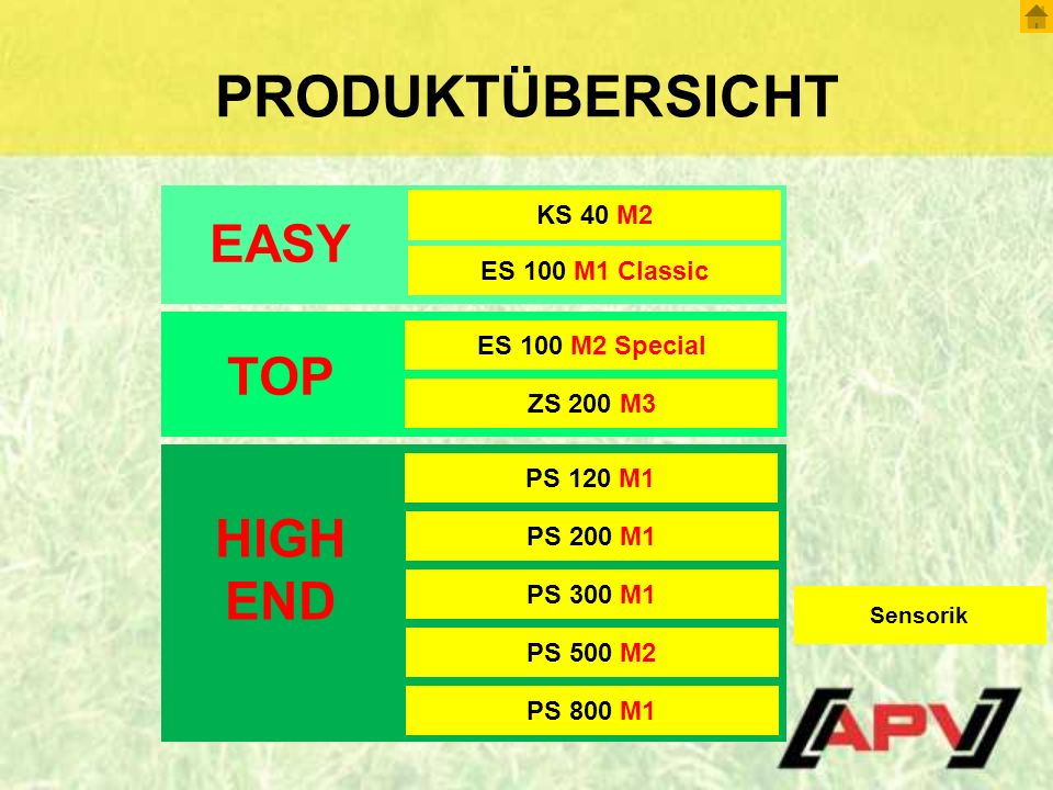 PRODUKTÜBERSICHT KS 40 M2 ES 100 M1 Classic ZS 200 M3 PS 200 M1 PS 300 M1 PS 800 M1 ES 100 M2 Special EASY TOP HIGH END PS 500 M2 Sensorik PS 120 M1