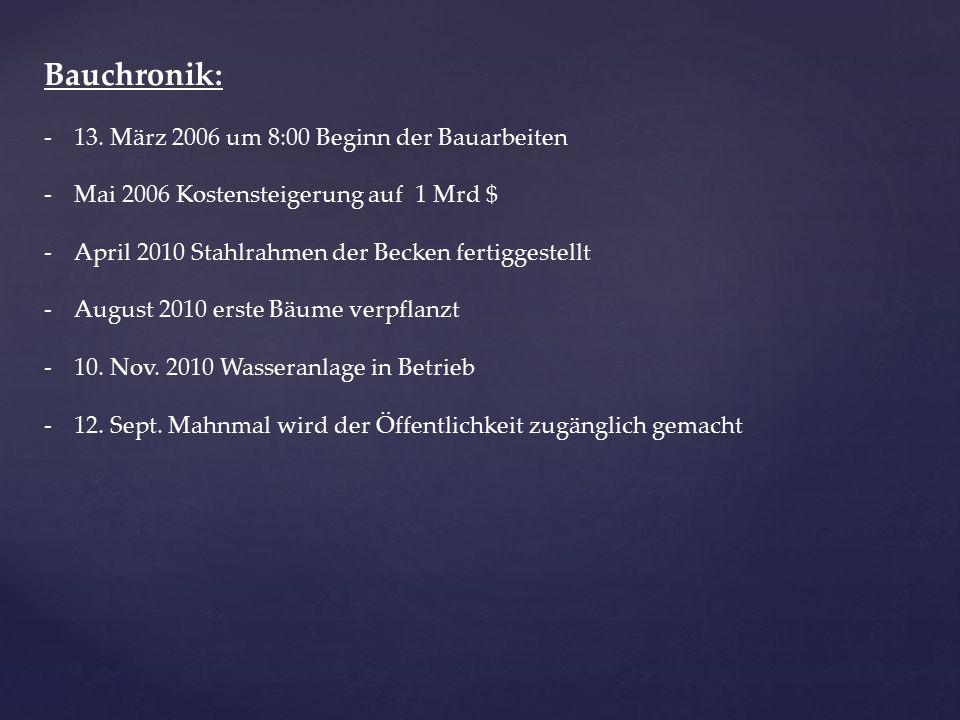 Bauchronik: -13.