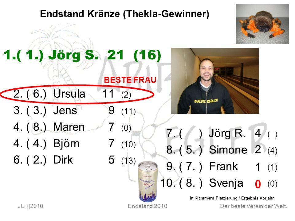 Der beste Verein der Welt. JLH|2010Endstand 2010 Endstand Kränze (Thekla-Gewinner) 2.
