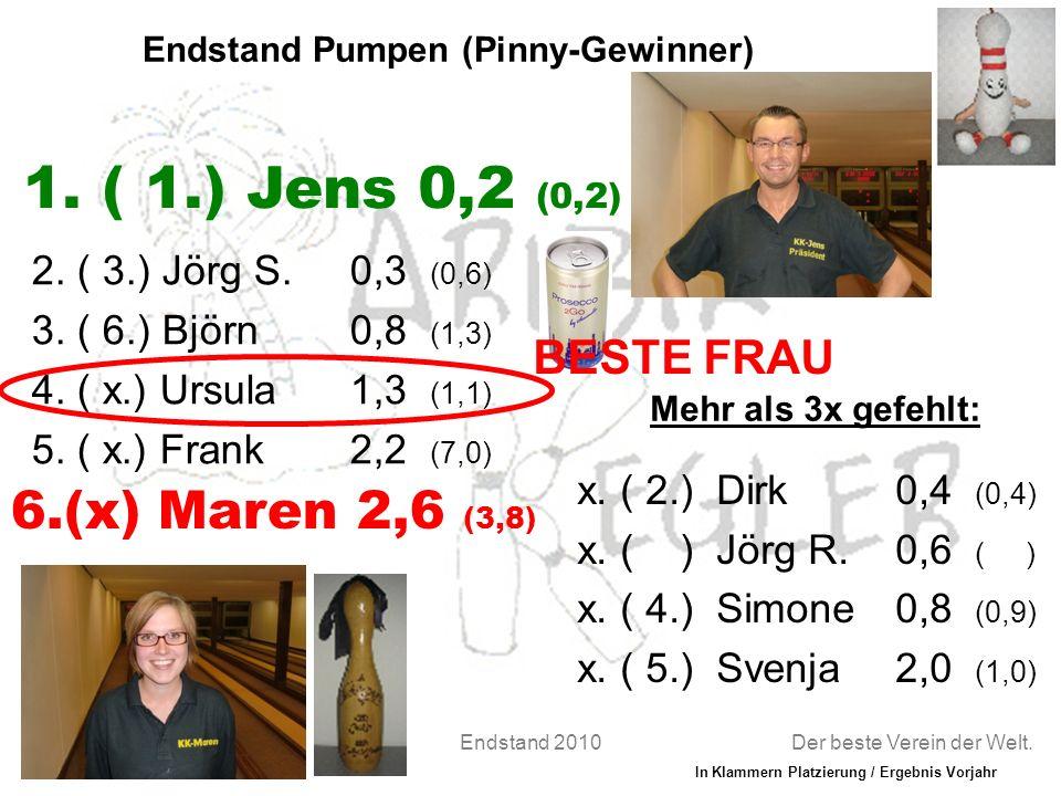 Der beste Verein der Welt. JLH|2010Endstand 2010 Endstand Pumpen (Pinny-Gewinner) 2.