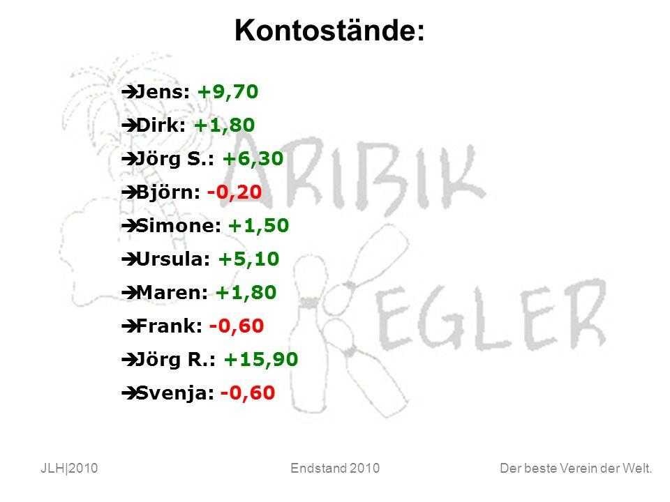 Der beste Verein der Welt. JLH|2010Endstand 2010 Kontostände:  Jens: +9,70  Dirk: +1,80  Jörg S.: +6,30  Björn: -0,20  Simone: +1,50  Ursula: +5
