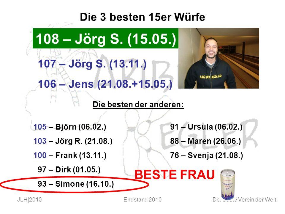 Der beste Verein der Welt. JLH|2010Endstand 2010 Die 3 besten 15er Würfe 108 – Jörg S.