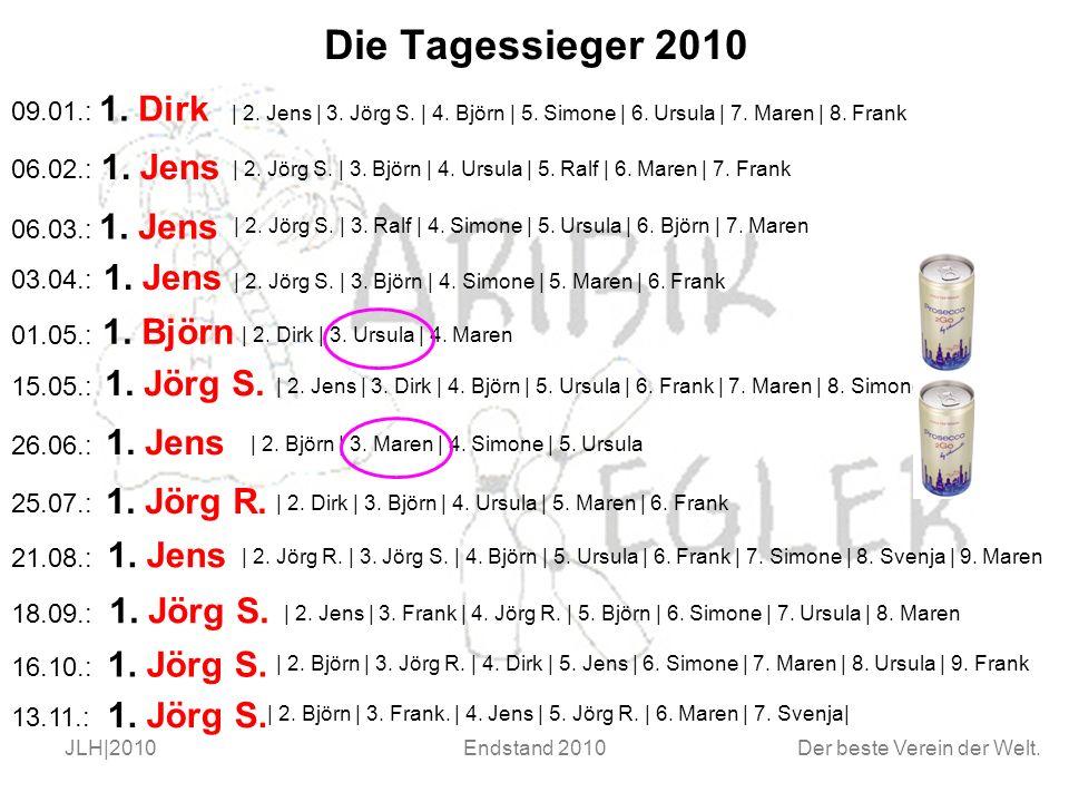 Der beste Verein der Welt. JLH|2010Endstand 2010 Die Tagessieger 2010 1.