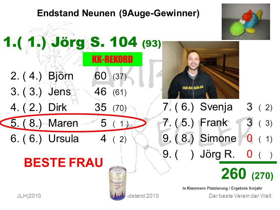 Der beste Verein der Welt. JLH|2010Endstand 2010 Endstand Neunen (9Auge-Gewinner) 2.