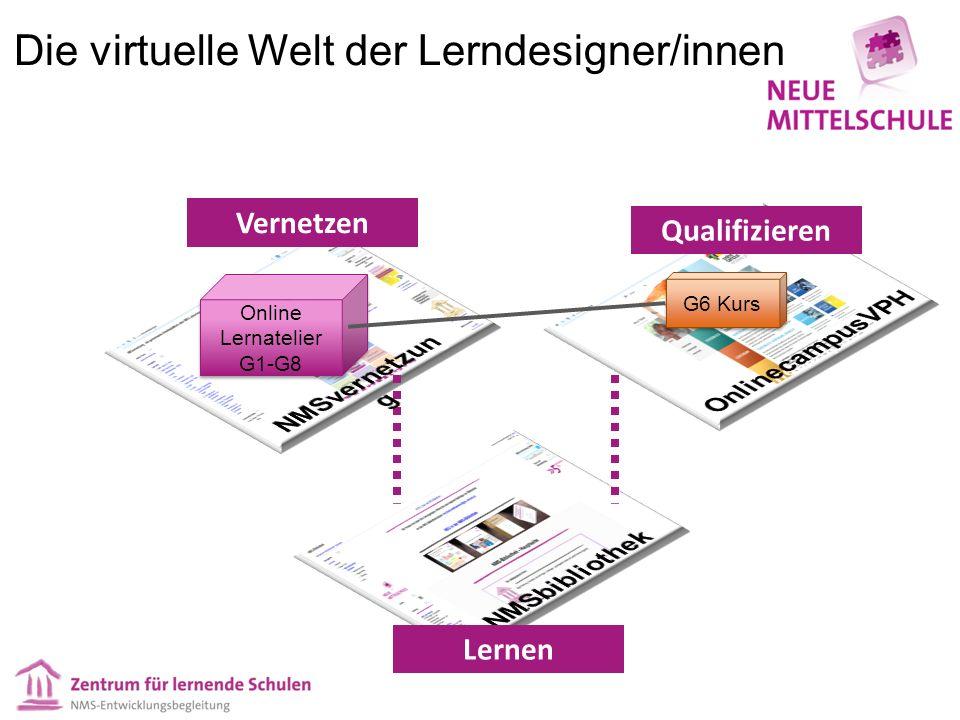 Die virtuelle Welt der Lerndesigner/innen Online Lernatelier G1-G8 Online Lernatelier G1-G8 G6 Kurs Lernen Vernetzen Qualifizieren