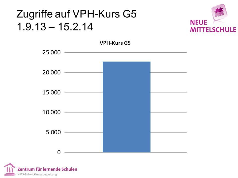 Zugriffe auf VPH-Kurs G5 1.9.13 – 15.2.14