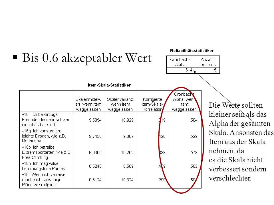  Bis 0.6 akzeptabler Wert Die Werte sollten kleiner sein als das Alpha der gesamten Skala.