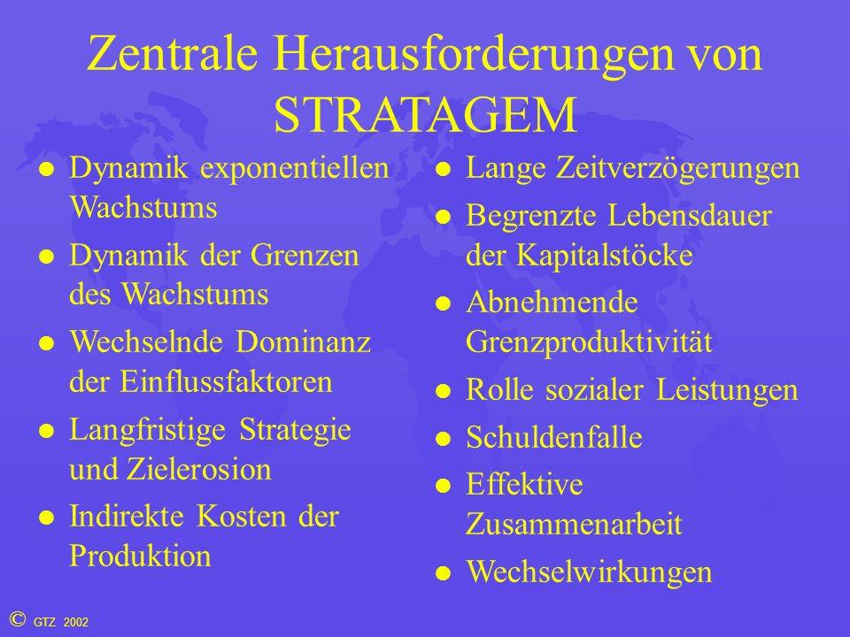 © GTZ 2002 Zentrale Herausforderungen von STRATAGEM Dynamik exponentiellen Wachstums Dynamik der Grenzen des Wachstums Wechselnde Dominanz der Einflus