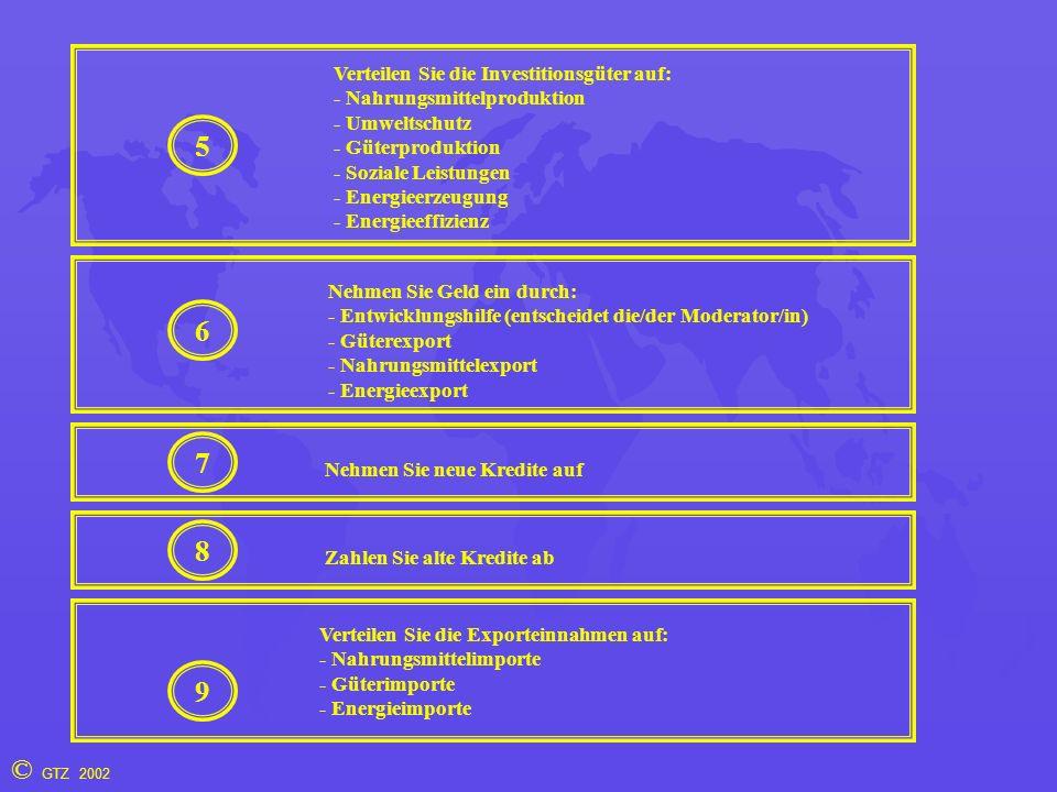 © GTZ 2002 Nehmen Sie Geld ein durch: - Entwicklungshilfe (entscheidet die/der Moderator/in) - Güterexport - Nahrungsmittelexport - Energieexport Nehmen Sie neue Kredite auf Zahlen Sie alte Kredite ab Verteilen Sie die Exporteinnahmen auf: - Nahrungsmittelimporte - Güterimporte - Energieimporte Verteilen Sie die Investitionsgüter auf: - Nahrungsmittelproduktion - Umweltschutz - Güterproduktion - Soziale Leistungen - Energieerzeugung - Energieeffizienz 5 6 7 8 9