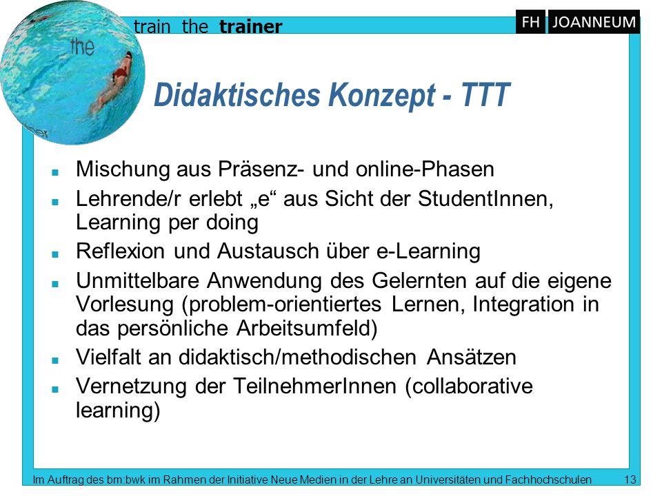 train the trainer Im Auftrag des bm:bwk im Rahmen der Initiative Neue Medien in der Lehre an Universitäten und Fachhochschulen 13 Didaktisches Konzept