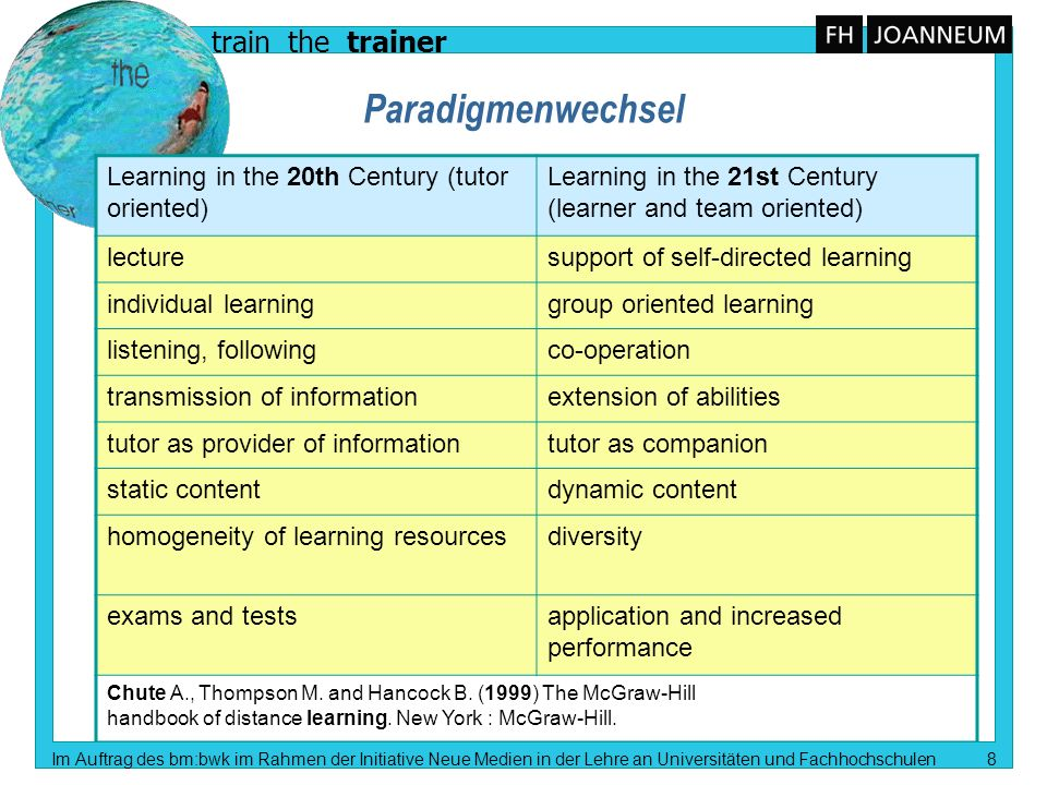train the trainer Im Auftrag des bm:bwk im Rahmen der Initiative Neue Medien in der Lehre an Universitäten und Fachhochschulen 8 Paradigmenwechsel Learning in the 20th Century (tutor oriented) Learning in the 21st Century (learner and team oriented) lecturesupport of self-directed learning individual learninggroup oriented learning listening, followingco-operation transmission of informationextension of abilities tutor as provider of informationtutor as companion static contentdynamic content homogeneity of learning resourcesdiversity exams and testsapplication and increased performance Chute A., Thompson M.