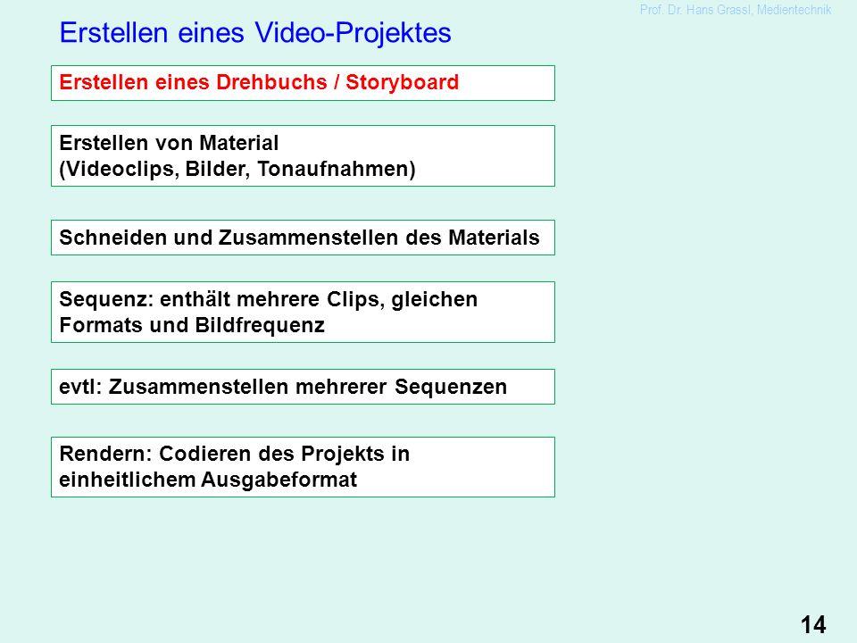 14 Erstellen eines Video-Projektes Prof. Dr.