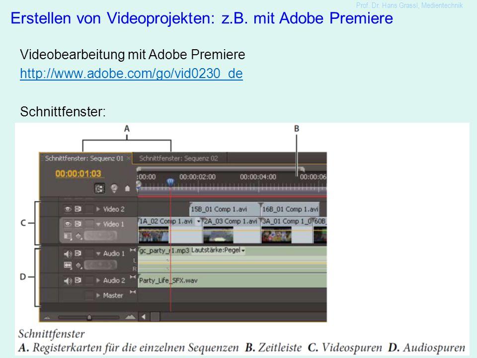 17 Erstellen von Videoprojekten: z.B.