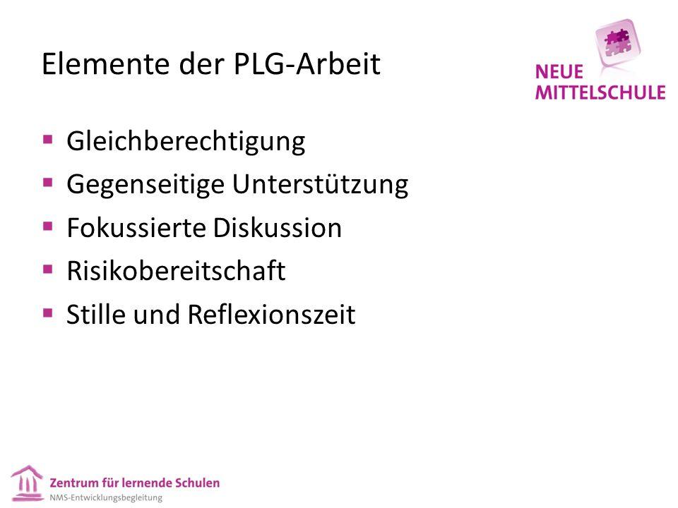Elemente der PLG-Arbeit  Gleichberechtigung  Gegenseitige Unterstützung  Fokussierte Diskussion  Risikobereitschaft  Stille und Reflexionszeit