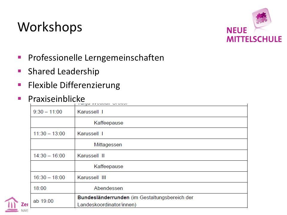 Professionelle Lerngemeinschaften Workshop mit Tanja Westfall-Greiter & Johanna Schwarz BLA2 G5