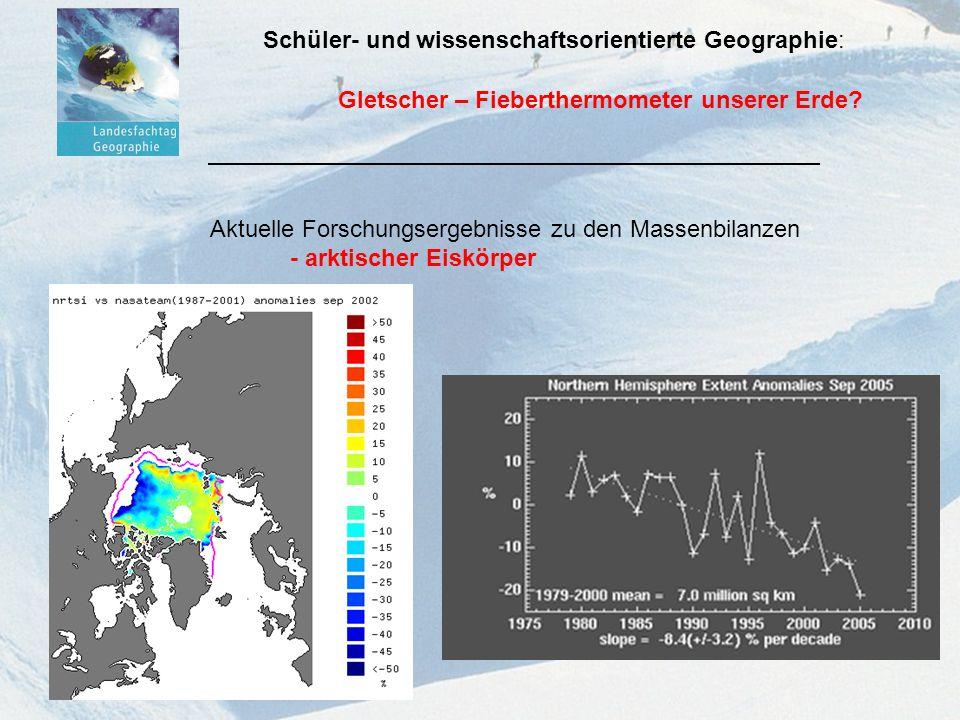 Gletscher – Fieberthermometer unser Erde. Gletscher – Fieberthermometer unserer Erde.