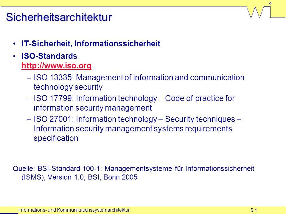 5-2 Informations- und Kommunikationssystemarchitektur BSI Bundesamt für Sicherheit in der Informationstechnik (BSI) http://www.bsi.de http://www.bsi.de BSI-Standards zur Informationssicherheit –100-1: Managementsysteme für Informationssicherheit –100-2: IT-Grundschutz – Vorgehensweise –100-3: Risikoanalyse auf der Basis von IT-Grundschutz –ISO 27001 Zertifizierung auf der Basis von IT-Grundschutz – Prüfschema für ISO 27001-Audits