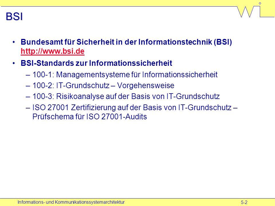 5-3 Informations- und Kommunikationssystemarchitektur ISMS – Managementsystem für Informationssicherheit