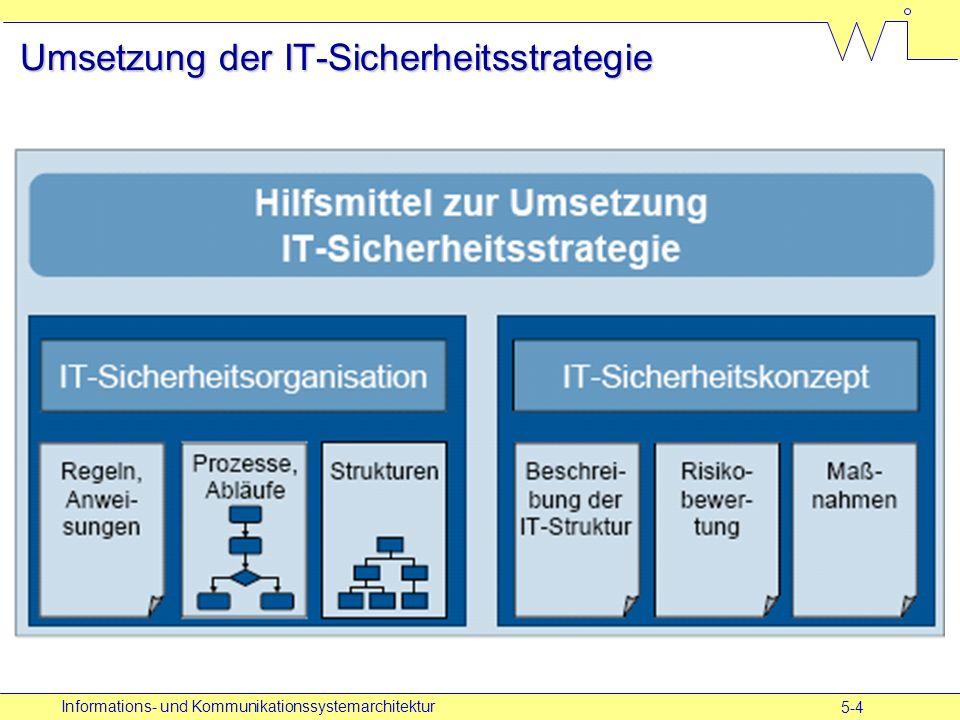 5-4 Informations- und Kommunikationssystemarchitektur Umsetzung der IT-Sicherheitsstrategie