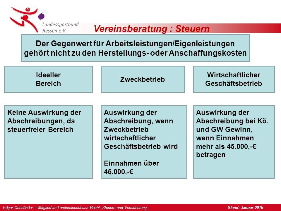 Vereinsberatung : Steuern Der Gegenwert für Arbeitsleistungen/Eigenleistungen gehört nicht zu den Herstellungs- oder Anschaffungskosten Ideeller Berei