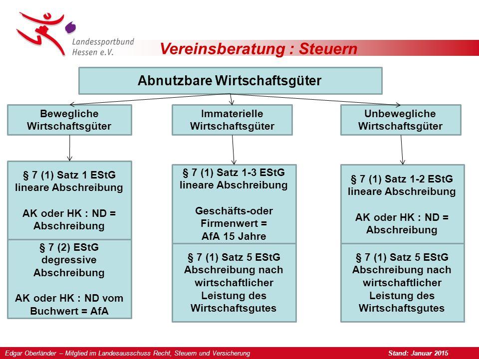 Vereinsberatung : Steuern Gebäude / Gebäudeteile § 7 (4) EStG Ak o.
