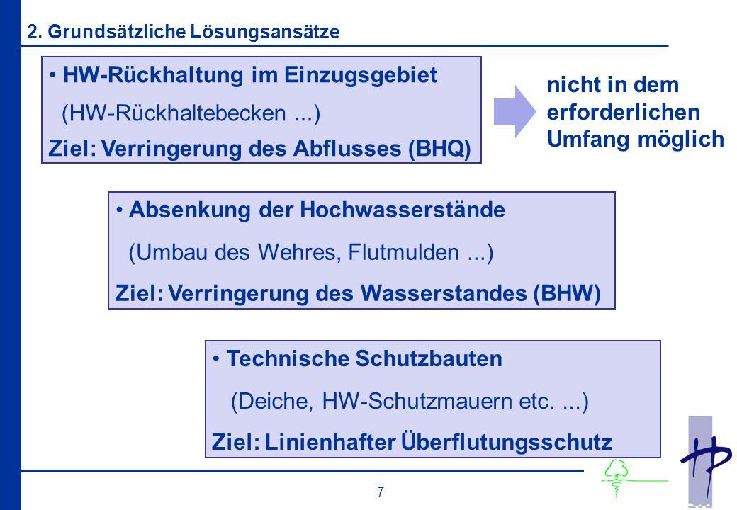 7 2. Grundsätzliche Lösungsansätze HW-Rückhaltung im Einzugsgebiet (HW-Rückhaltebecken...) Ziel: Verringerung des Abflusses (BHQ) Absenkung der Hochwa