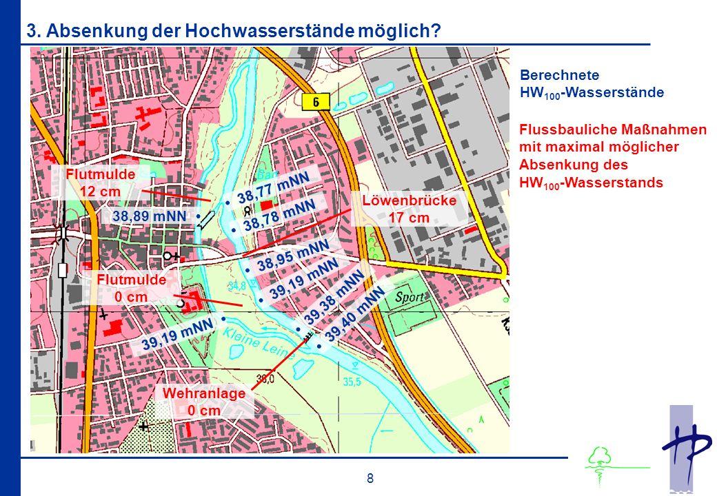 8 3. Absenkung der Hochwasserstände möglich.