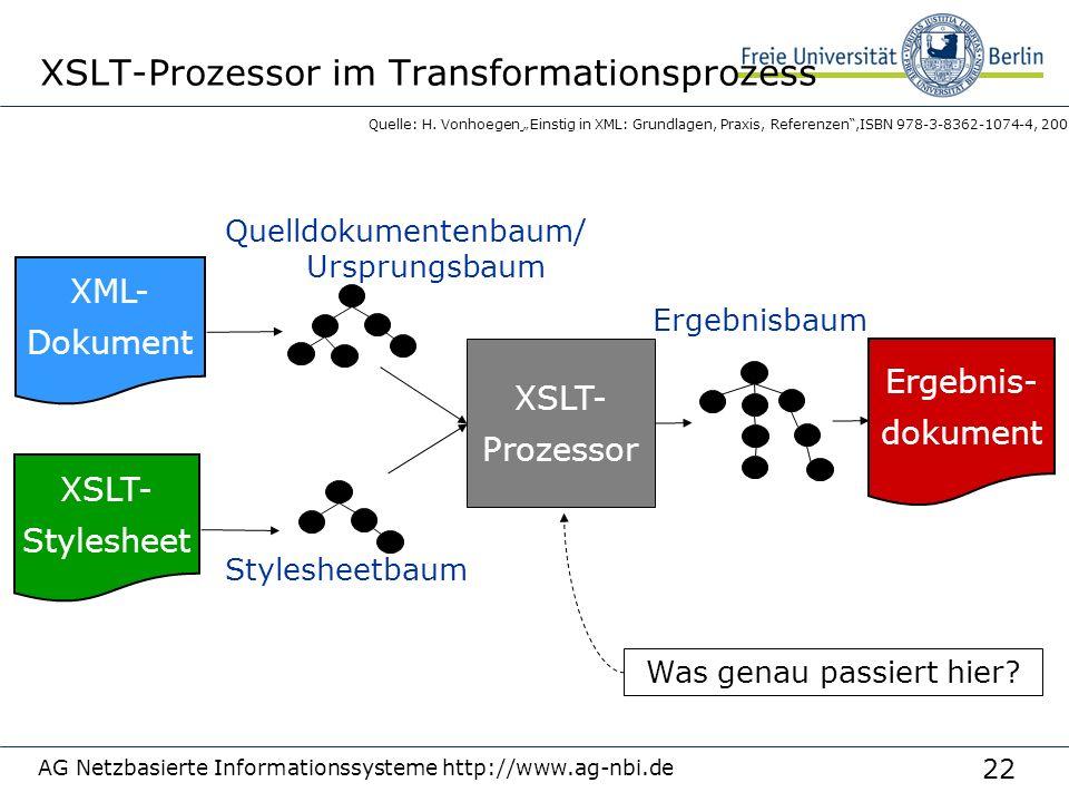 """22 AG Netzbasierte Informationssysteme http://www.ag-nbi.de XSLT-Prozessor im Transformationsprozess Quelle: H. Vonhoegen """"Einstig in XML: Grundlagen,"""