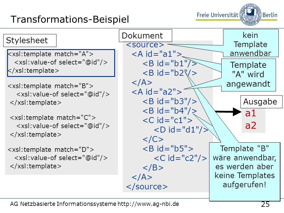 25 AG Netzbasierte Informationssysteme http://www.ag-nbi.de Transformations-Beispiel a1 a2 Stylesheet kein Template anwendbar Template