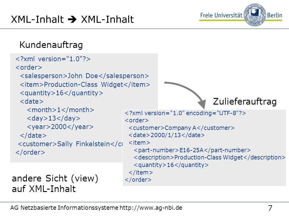 7 AG Netzbasierte Informationssysteme   XML-Inhalt  XML-Inhalt John Doe Production-Class Widget Sally Finkelstein Company A 2000/1/13 E16-25A Production-Class Widget 16 Kundenauftrag Zulieferauftrag andere Sicht (view) auf XML-Inhalt