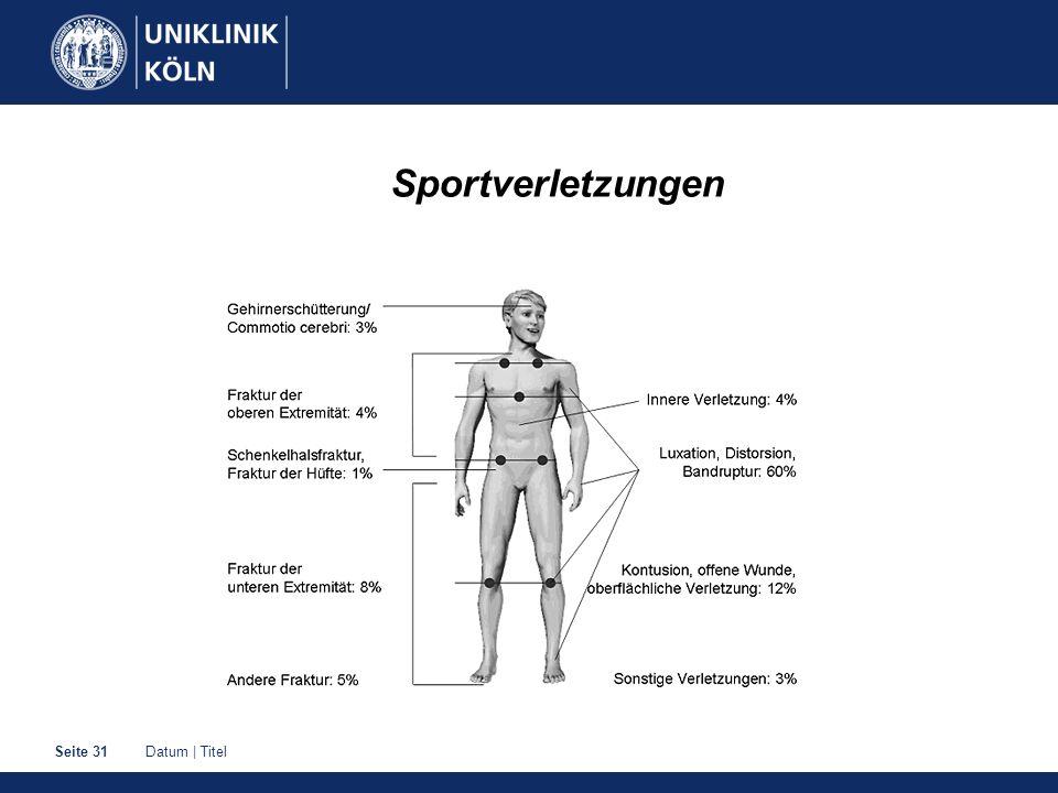 Datum | TitelSeite 31 Sportverletzungen