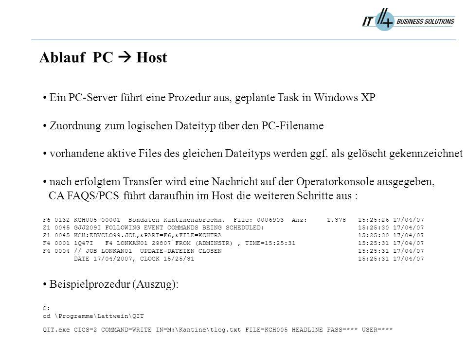 Ablauf PC  Host Ein PC-Server führt eine Prozedur aus, geplante Task in Windows XP Zuordnung zum logischen Dateityp über den PC-Filename vorhandene aktive Files des gleichen Dateityps werden ggf.