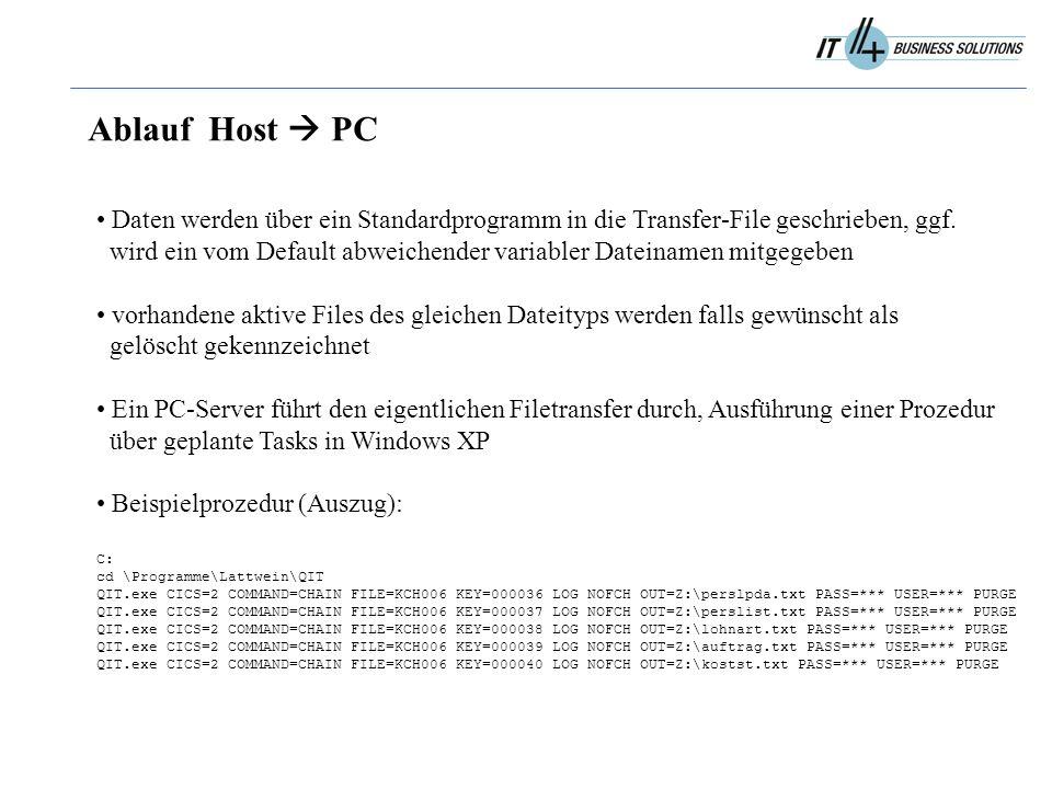 Ablauf Host  PC Daten werden über ein Standardprogramm in die Transfer-File geschrieben, ggf.