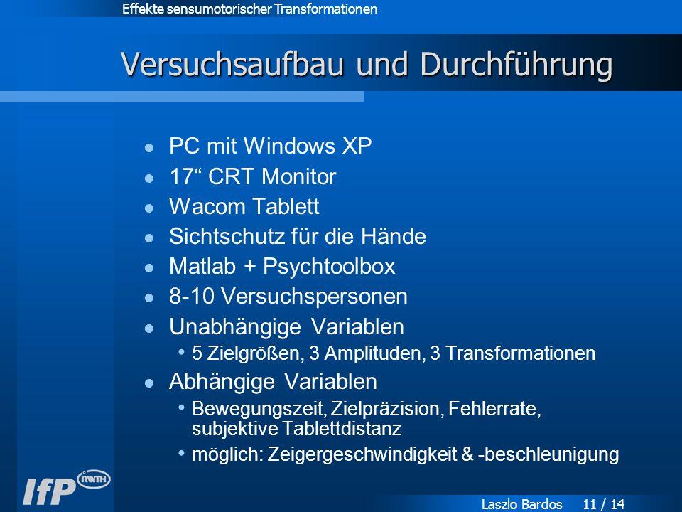 Effekte sensumotorischer Transformationen Laszlo Bardos 11 / 14 Versuchsaufbau und Durchführung PC mit Windows XP 17 CRT Monitor Wacom Tablett Sichtschutz für die Hände Matlab + Psychtoolbox 8-10 Versuchspersonen Unabhängige Variablen 5 Zielgrößen, 3 Amplituden, 3 Transformationen Abhängige Variablen Bewegungszeit, Zielpräzision, Fehlerrate, subjektive Tablettdistanz möglich: Zeigergeschwindigkeit & -beschleunigung