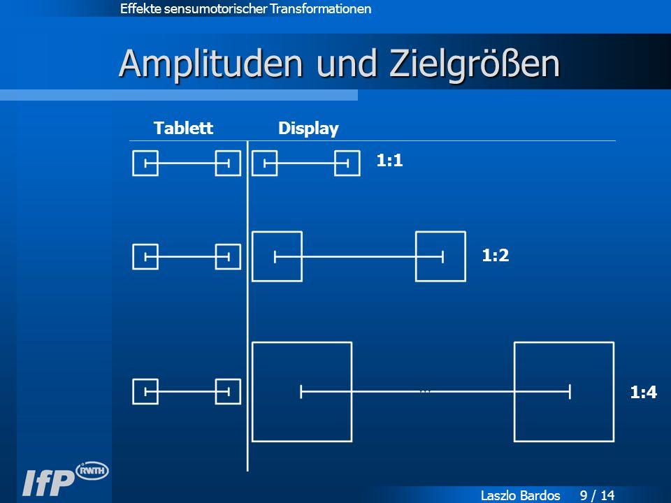 Effekte sensumotorischer Transformationen Laszlo Bardos 9 / 14 Amplituden und Zielgrößen DisplayTablett 1:1 1:2 1:4